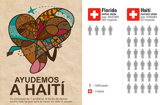 design-for-haiti-posters-1