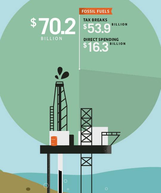 oil-subsidy
