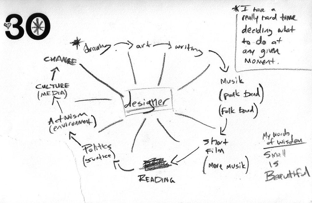 why-a-designer