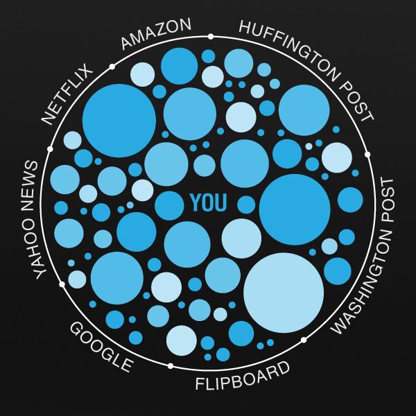 jk_filterbubble-infographic